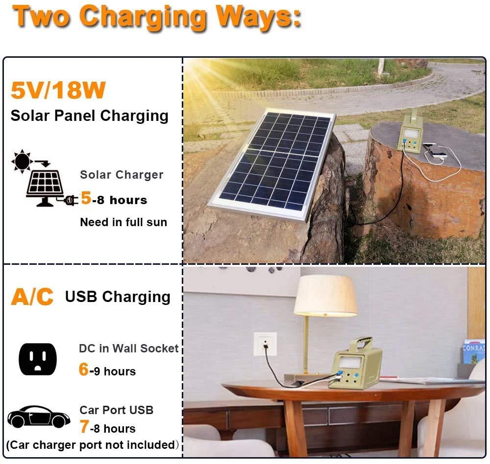 Mejor Kit de Iluminación con Panel Solar 18W