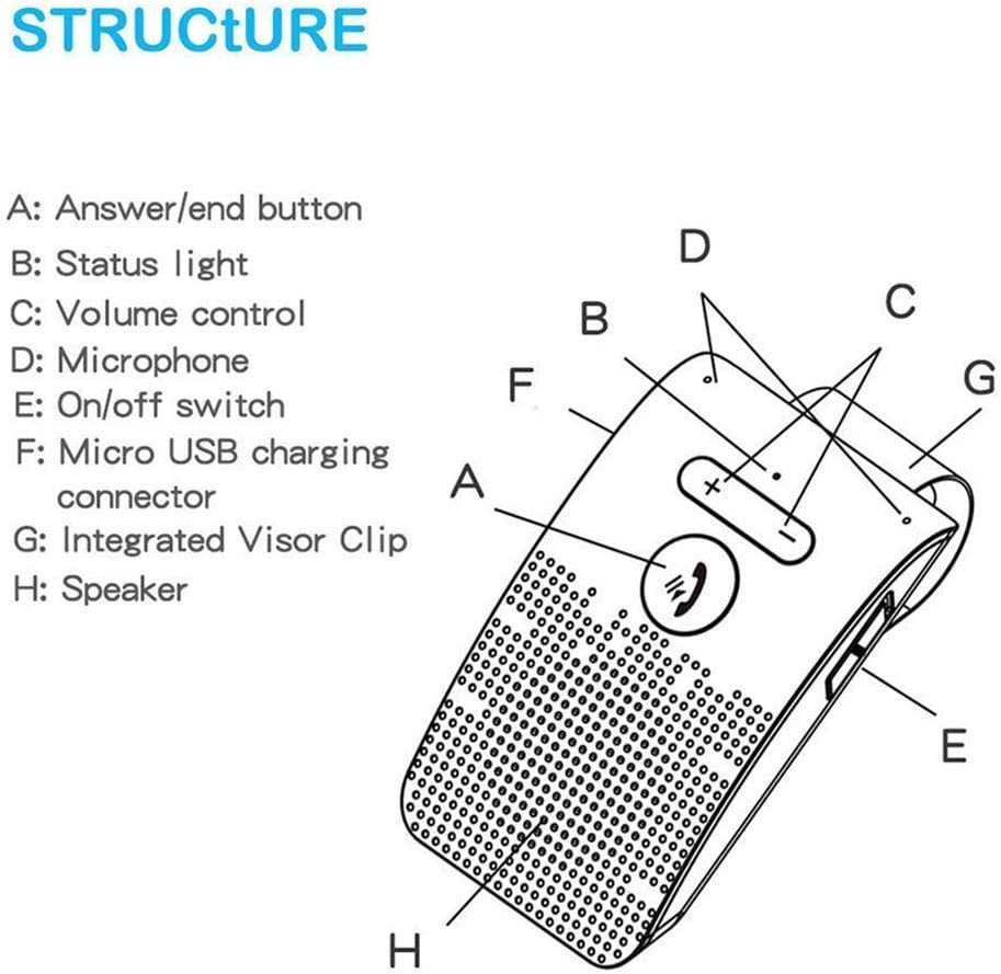 Black YoYoly New Universal Bluetooth Car Kit Wireless Handsfree Speaker Phone Visor for Phone