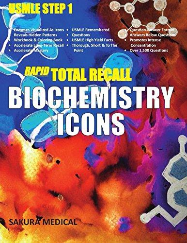 Rapid Total Recall Biochemistry Icons
