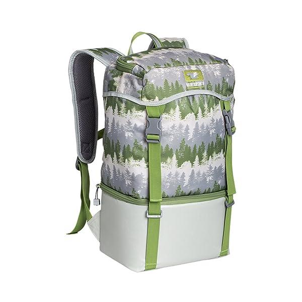 5db14148f619 Amazon.com - Cool Backpacks Club