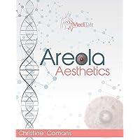 MediTatt Areola Aesthetics
