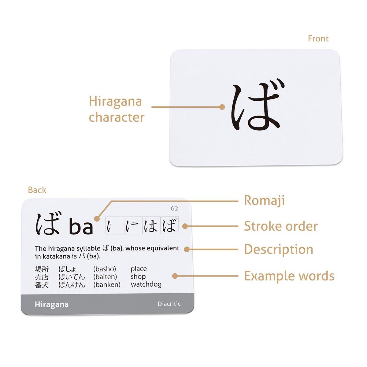 Workbooks genki 2 workbook answers : Amazon.com: Japanese Syllabary - Hiragana (with stroke-order ...