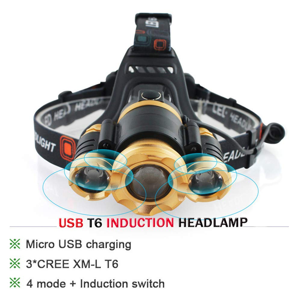 Vacio USB Rechargeable Headlamp Flashlight Light, Zoomable LED Headlamp with 4 Lighting Models Waterproof Headlamp Flashlight Light, Such as Hunting, Cycling, Working, Fishing, Camping Headlight by Vacio (Image #8)