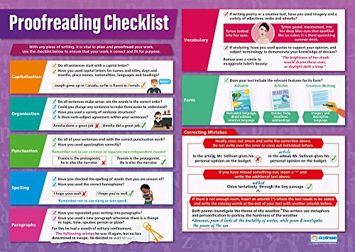 Proofreading Checklist | English Posters | Laminated Gloss Paper Measuring 33