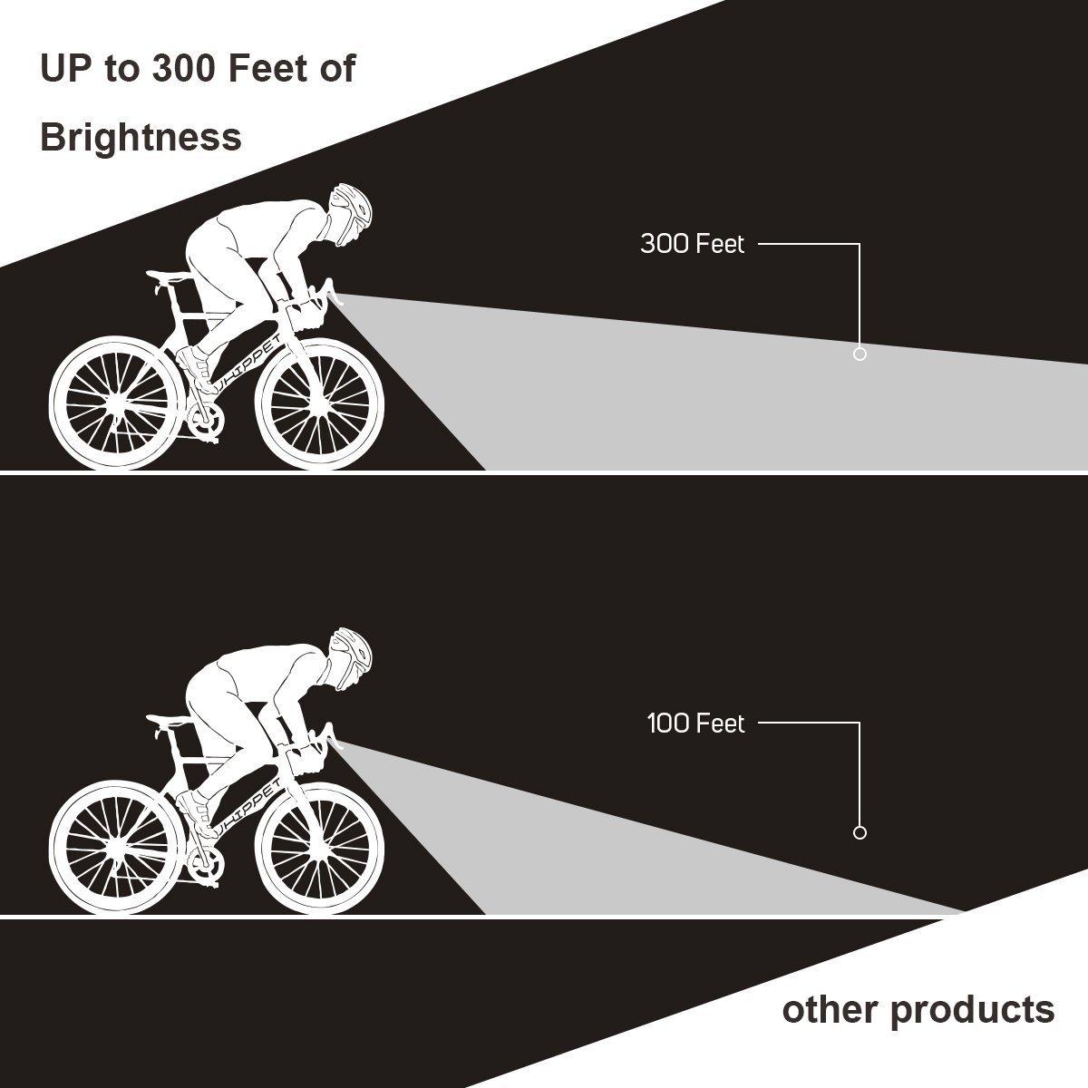Avec Vélo Modes Arrière Phare D'éclairage Usb 150lumens 400lumens Câble arrière5 Avant Pour Sets Et Led sgodde De Rechargeable inclus OPkXZiuTw