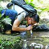 zero water inline - Portable Water Filter Straw for Outdoor Emergency Camping, Staron Personal Lightweight Purifier Pressure Water Purification and Filtration System for Hiking Backpacking Prepping and Survival (Blue)