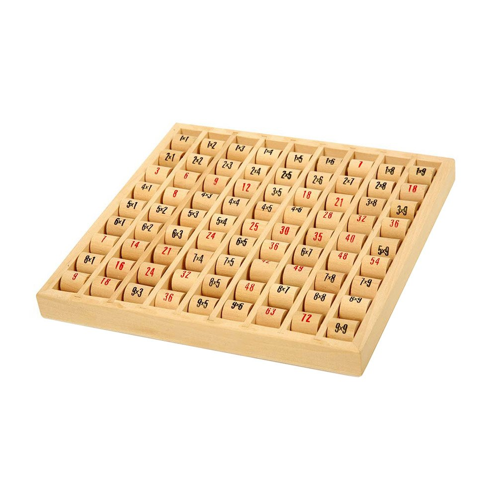 small foot company Tabla de Multiplicar 7392