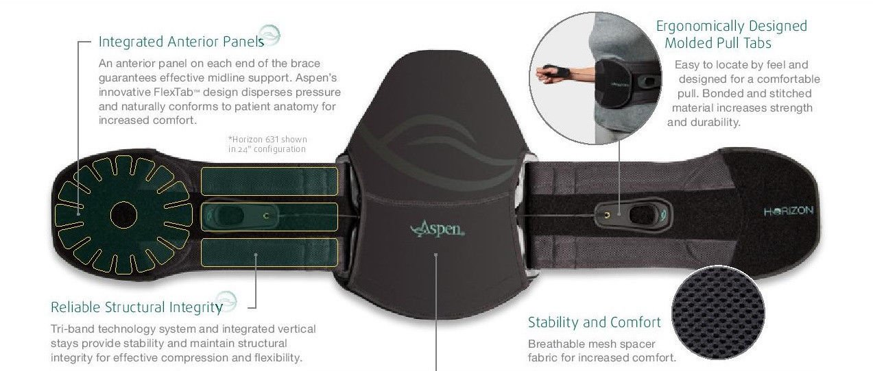 Horizon L0631 LSO Back Brace One Size Fits All by Aspen Medical