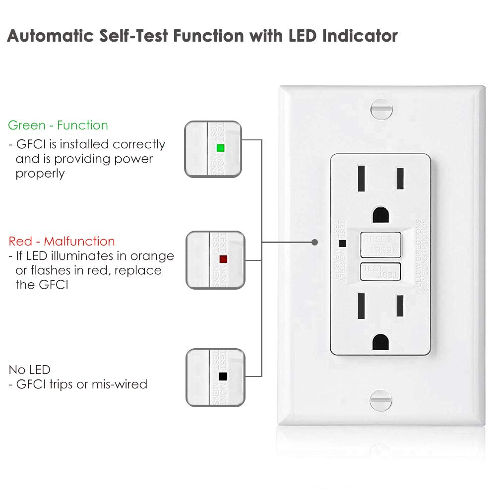 [12 Pack] BESTTEN 15A GFCI Outlets, Slim, Non-Tamper-Resistant GFI Duplex Receptacles with LED Indicator, Auto-Test Ground Fault Circuit Interrupter with Decor Wall Plates, UL Listed, White, USG5 by BESTTEN (Image #3)