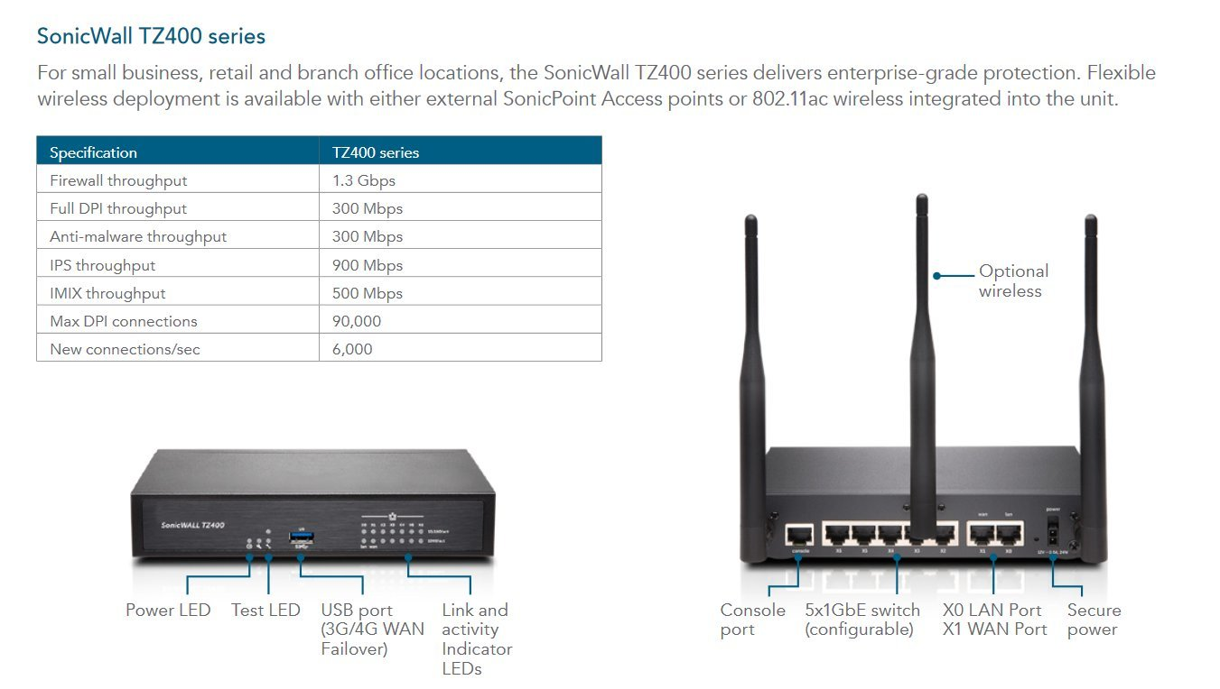 Amazon sonicwall 01 ssc 0514 tz400 sonicwall tz400 amazon sonicwall 01 ssc 0514 tz400 sonicwall tz400 totalsecure network security vpn firewall bundle 1 year computers accessories xflitez Image collections