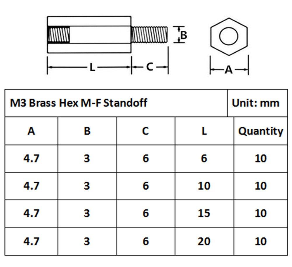Guard4U 160pcs M2 Male-Female Brass Spacer Standoff//Stainless Steel Screw Nut Assortment Kit