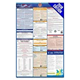 2018 Utah Labor Law Poster – State, Federal, OSHA Compliant – Laminated Mandatory All in One Poster