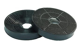 Aktivkohlefilter für bosch dhz ersatz kohlefilter für