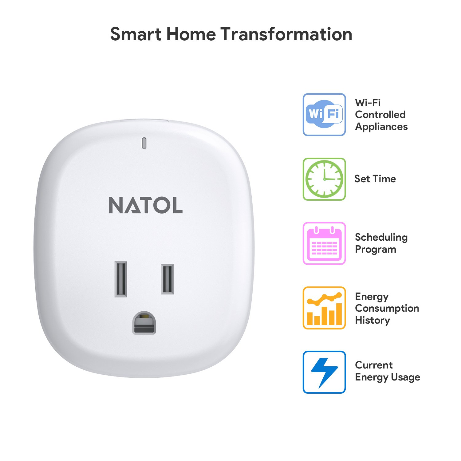 NATOL WiFi Smart Plug with USB Port Mini Wireless Outlet Works with Alexa & Google Home for Voice Control and APP for Remote Control Timing Function/ UL Certified(NT-WP01)