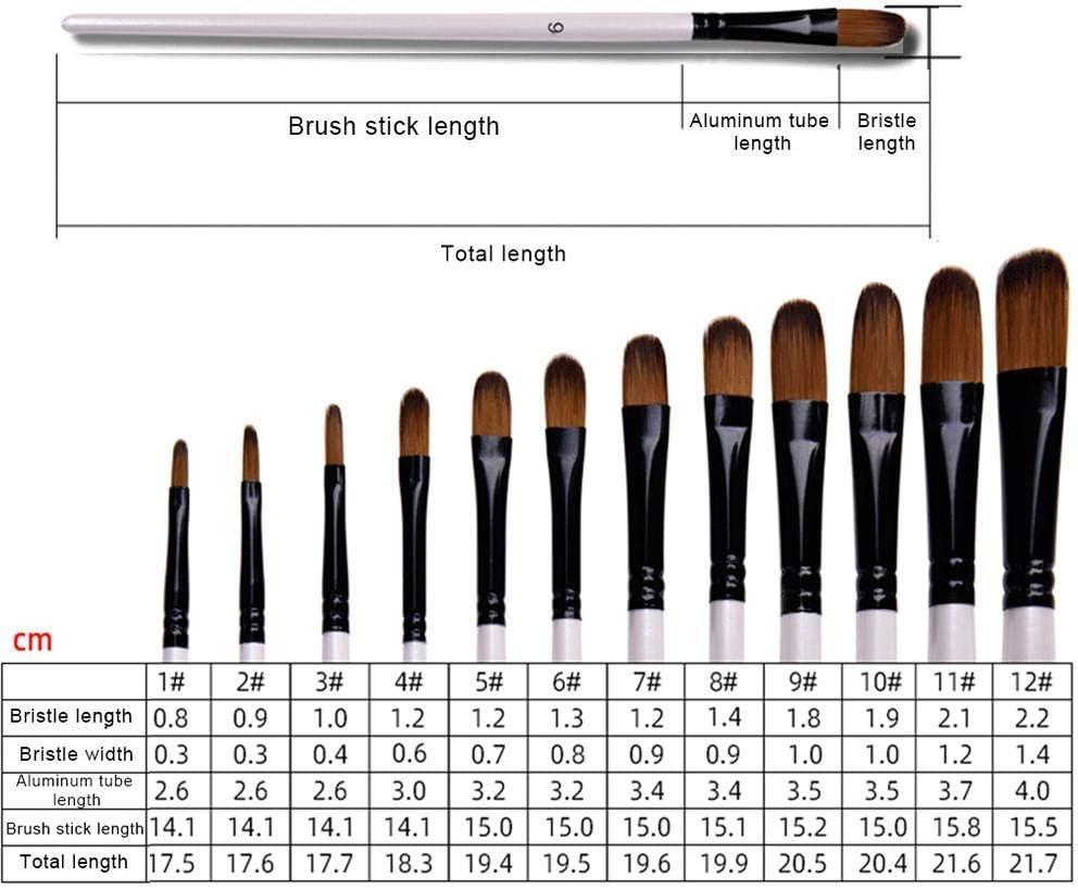Set Fine Craftsmanship Aquarelle Brush Set Pearl White Helpful Dequate Aquarelle Peinture Brushe Set 12PCS
