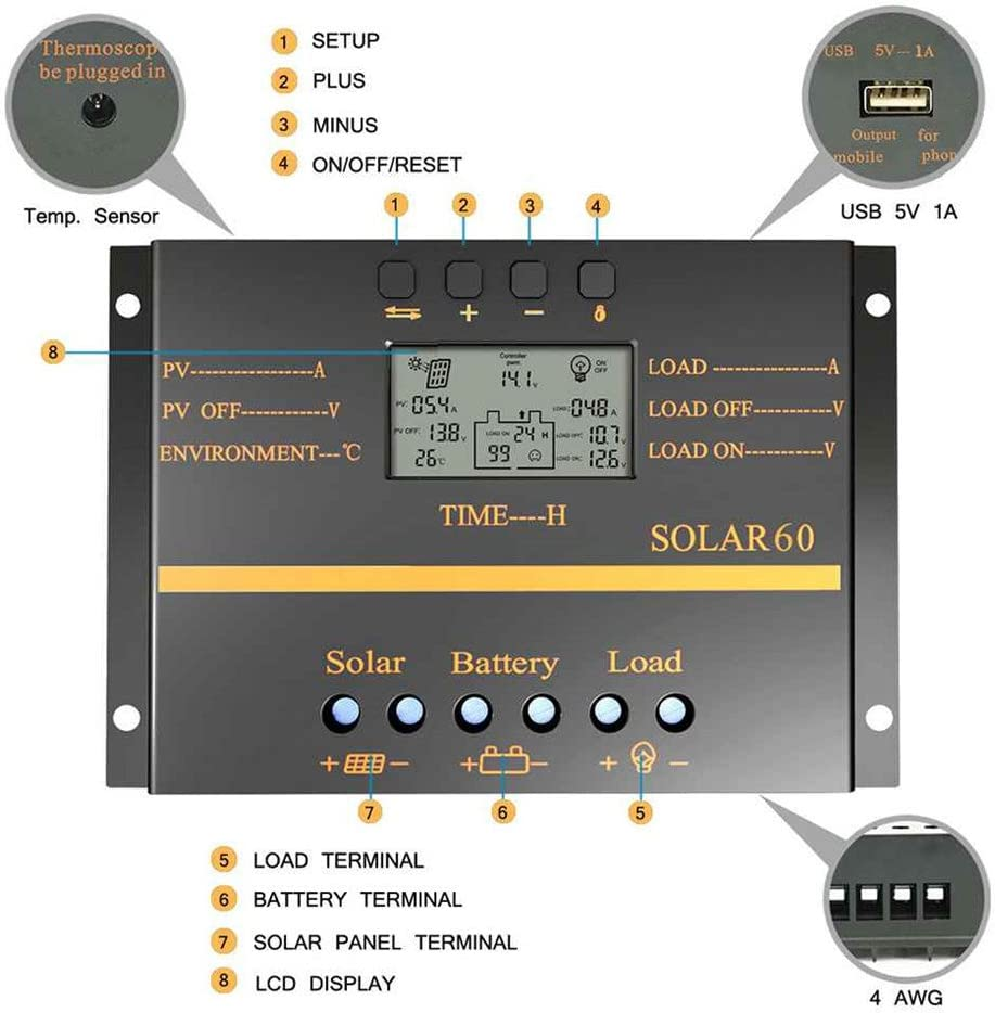 Solar Charge Controller 60A PWM 12V 24V 1440W Solar Panel Charger Discharge Regulator with 5V USB Output Multip Circuit Protection Anti-Fall Durable ABS Housing Discharge Regulator for Lighting System