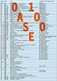 OASE 100: The Architecture of the Journal