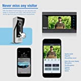 TMEZON Wireless Video Door Phone Doorbell