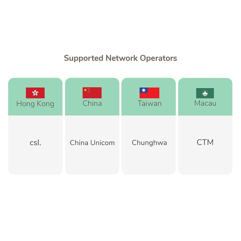 GMYLE Tarjeta SIM prepaga China, Taiwán, Hong Kong y Macao ...