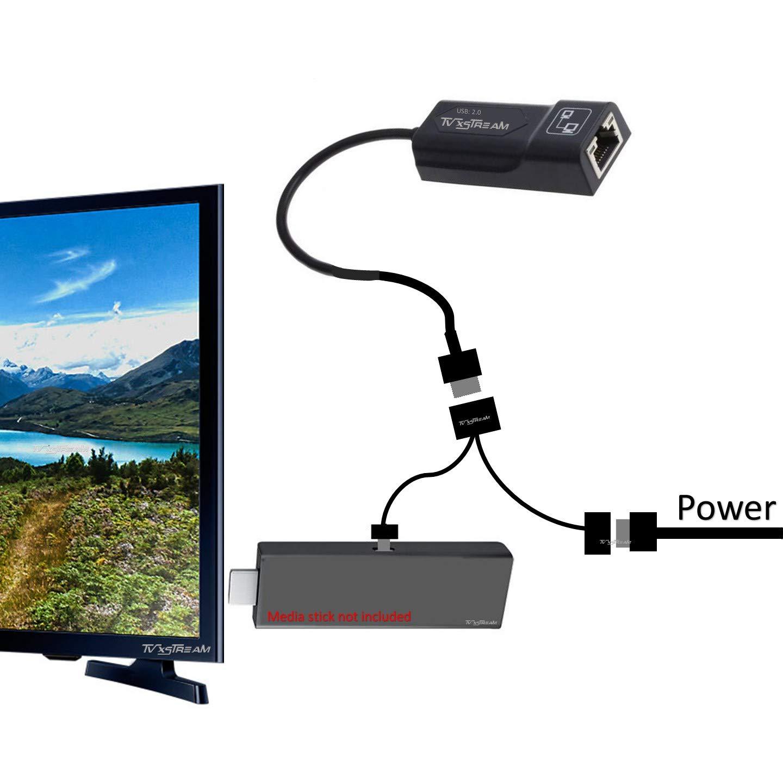PLUG N PLAY NEW Fire TV3 AMAZON FIRE STICK LAN Ethernet Adapter -CHROMECAST