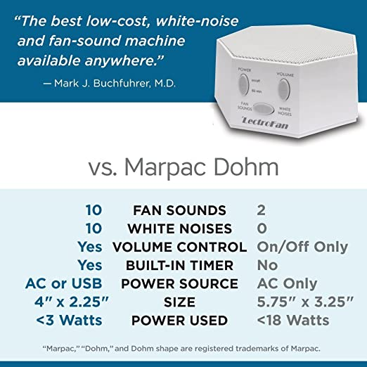 Top 5 White Noise Machine Options in 2020 - Reviews and Buying Guide 3