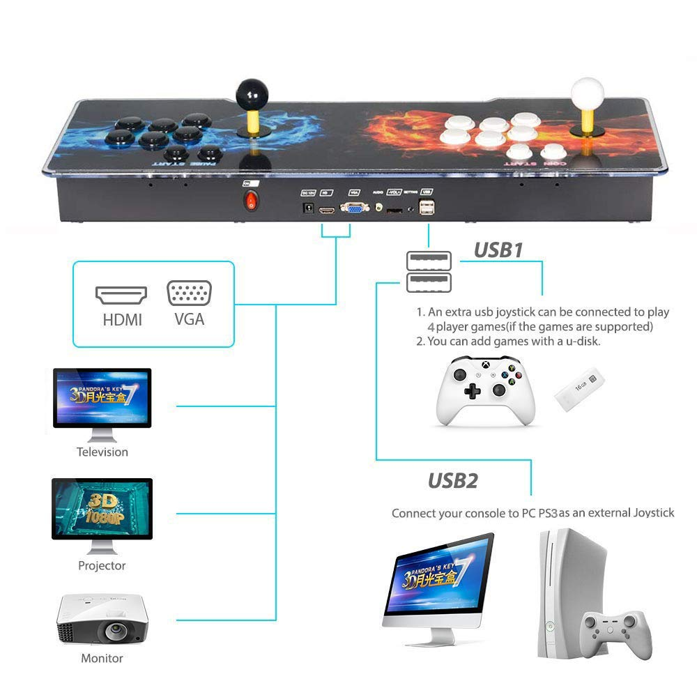 3D Pandora Key 7 Arcade Console | 2177 Games Pre-loaded | Support 2D/3D Games | Add More Games | Full HD (1920x1080) Video | Support 4 Players | 2 Player Game Controls | HDMI/VGA/USB/AUX Audio Output by MYMIQEY (Image #4)