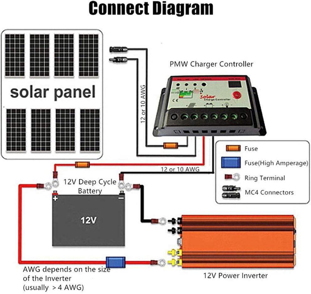 HRYHY 500W High Power Inverter,12V to 220V Vehicle Power Supply,Home Power Converter,Inverter 12V 220V 500W Voltage Transformer Solar Power