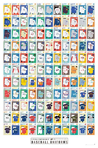 Baseball Jersey Wall Art - A Visual Compendium of Baseball Jerseys Print Poster (24'' X 36'') By Pop Chart Lab