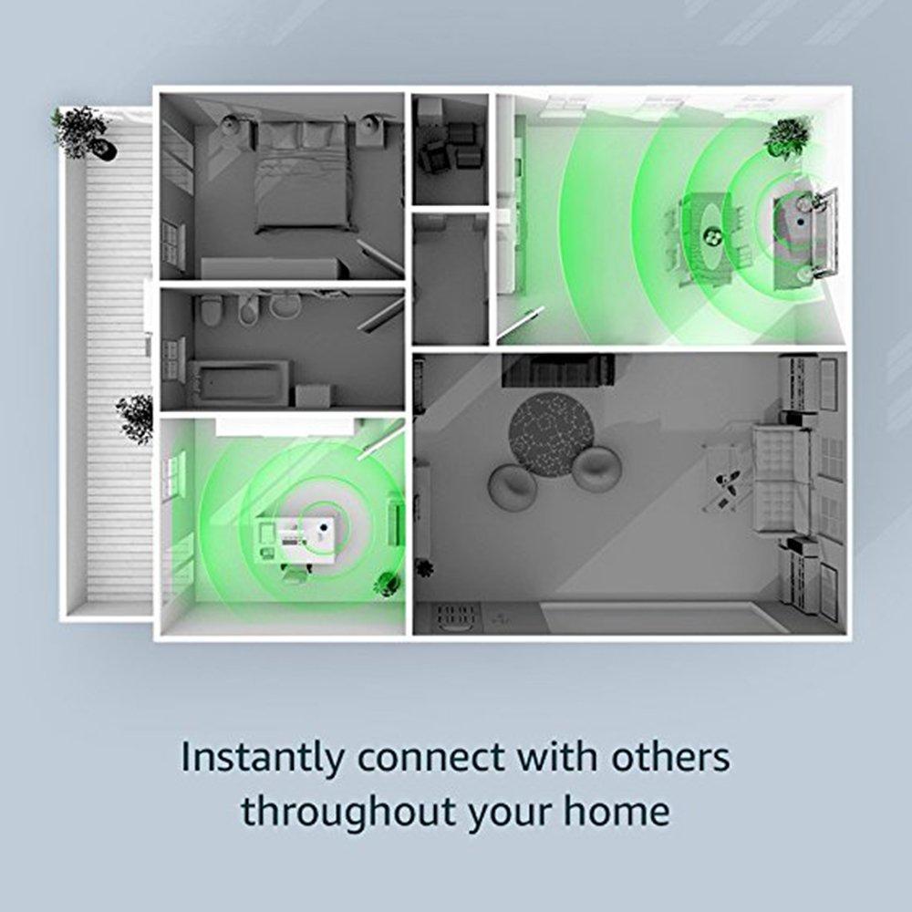 Onepeak Programador inteligente WiFi Termostato para agua/caldera ...