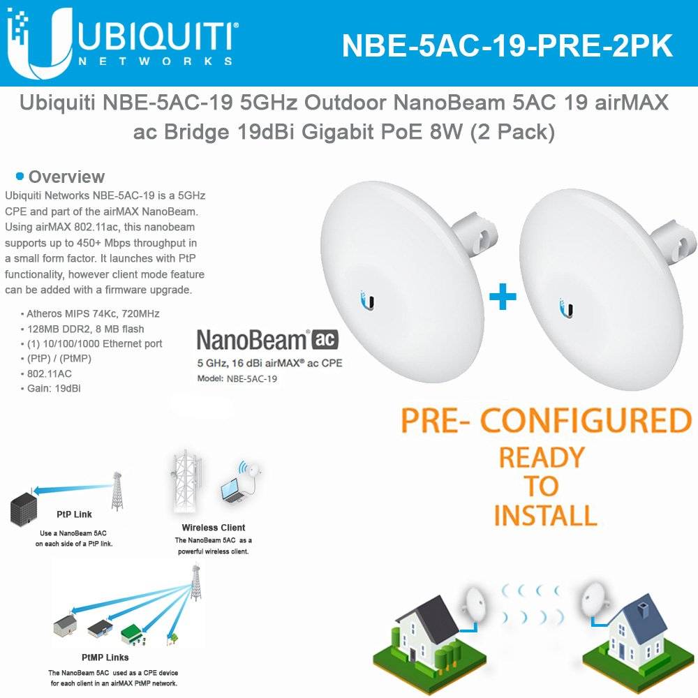 Ubiquiti NBE-5AC-19 PRECONFIGURED NanoBeam 5 ac Bridge 5GHz airMAX 19dBi  (2PACK)