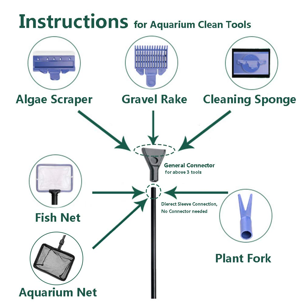 Toopify Aquarium Fish Tank Clean Tools, 6 in 1 Adjustable Cleaning Kit & Fish Tank Gravel Cleaner Siphon for Water Changing and Sand Cleaner by Toopify (Image #6)