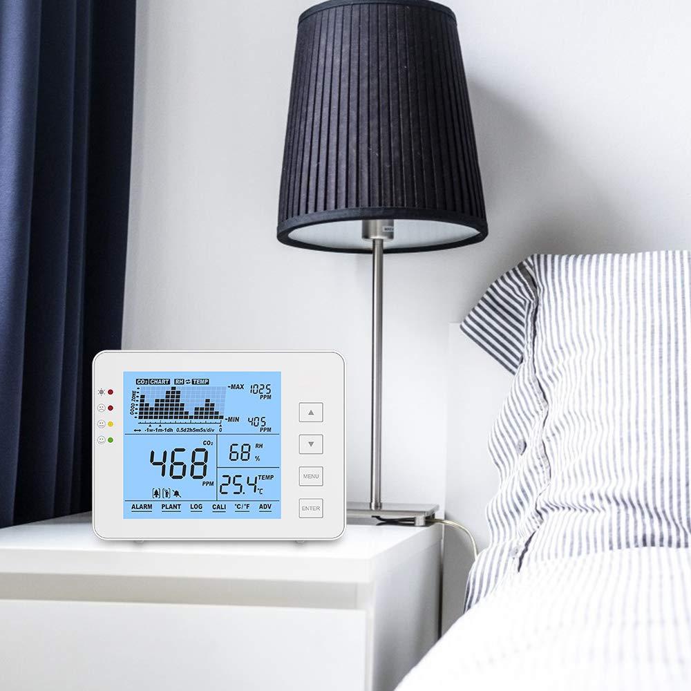 equipado con alarma detector de di/óxido de carbono SEAAN Detector de calidad del aire seguimiento en tiempo real temperatura y humedad montado en la pared sensor NDIR grabador de datos