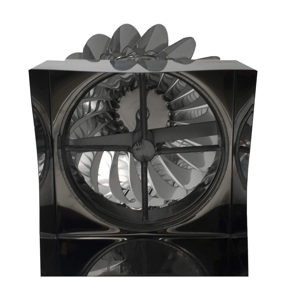 Extractor de humo pivotantes, aspirador sombrero eolico para chimeneas estufa de acero inoxidable, base cuadrada, Todas las dimensiones.