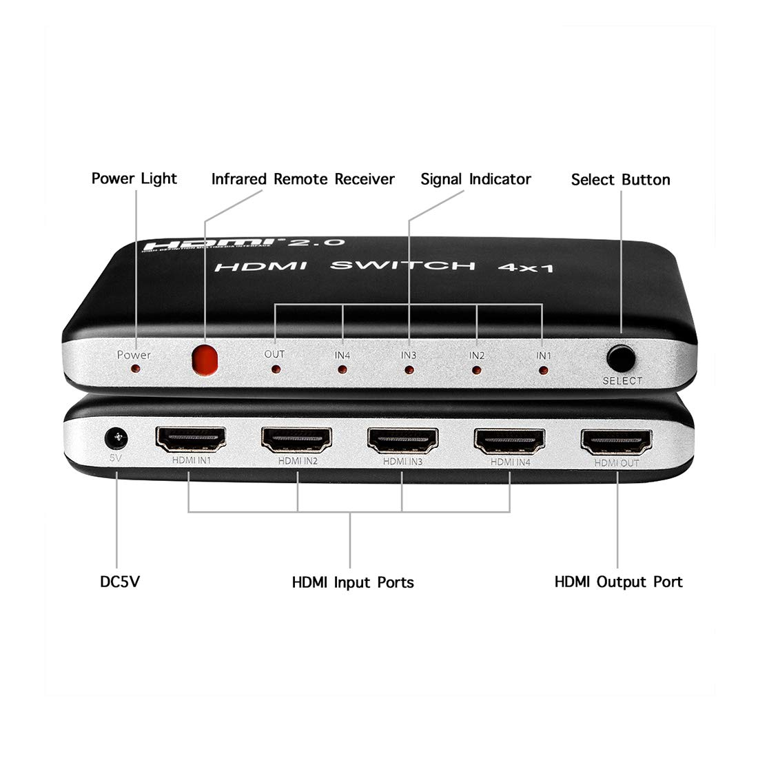 KEEGH HDMI Switcher 7 Ports 7X1 HDMI Switch 4K 60HZ 2.0 Switch Splitter Box with IR Wireless Remote Support HDCP 2.2 HDR Full HD//3D