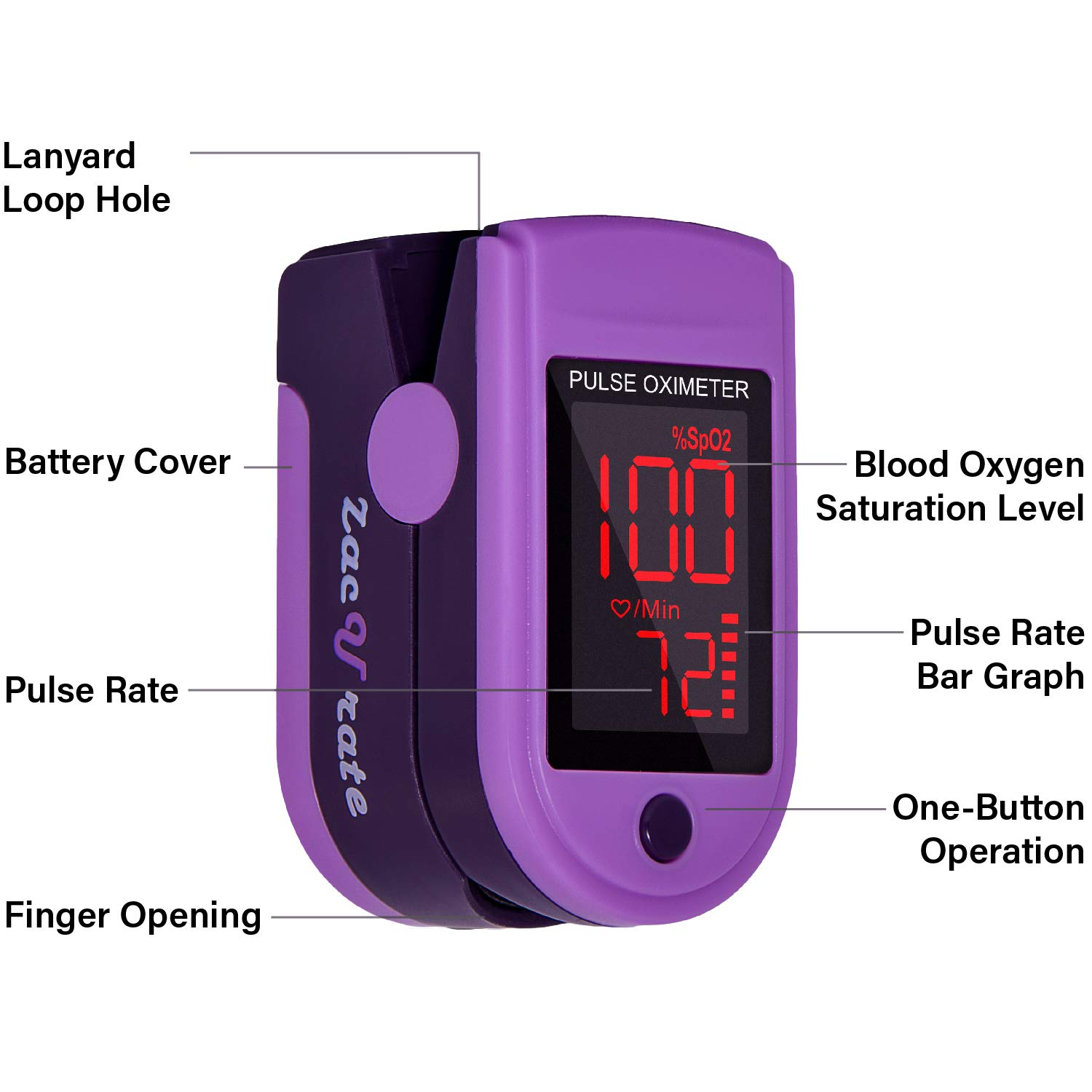 Zacurate Pro Series 500DL Fingertip Pulse Oximeter Blood Oxygen Saturation  Monitor with silicon cover,