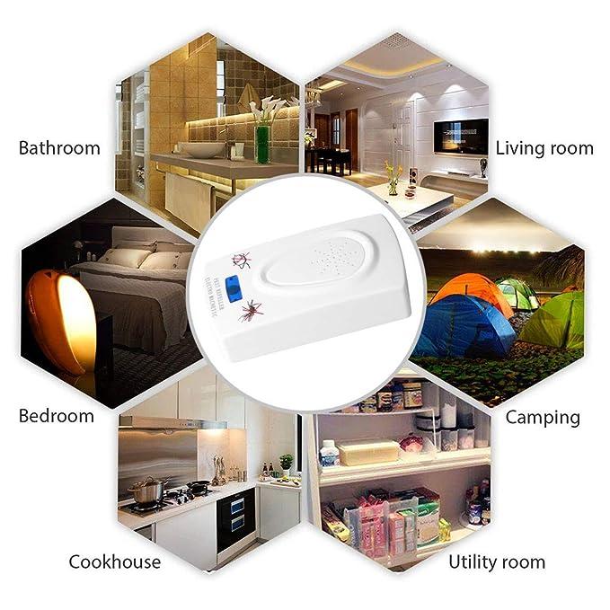 ... plagas Control de plagas Seguro para Mascotas y Humanos, Repelente Interior - los Mosquitos, Insectos, termitas, Ratones y murciélagos: Amazon.es: Hogar