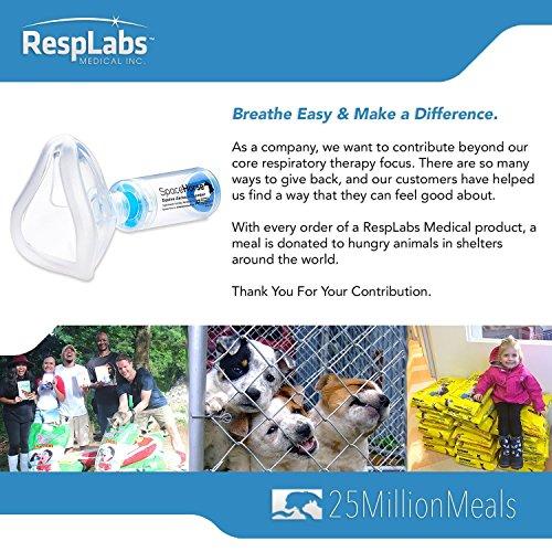 resplabs médico veterinario Animales aerosol Salas, asma espaciadores para gatos, perros y caballos con respiratorias necesidades: Amazon.es: Productos para ...