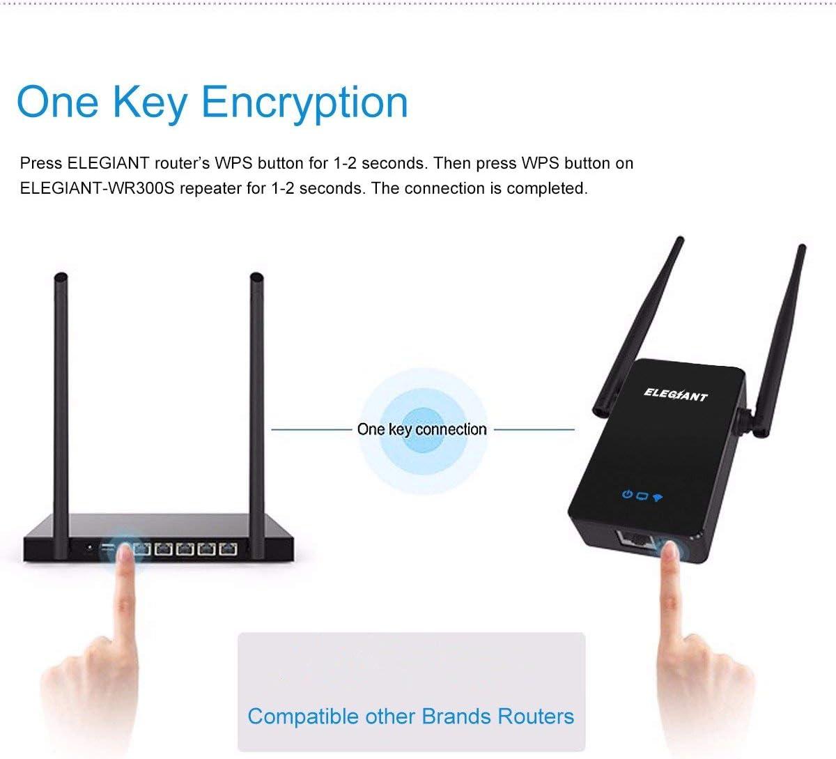 Repetidor de Se/ñal WiFi amplificador del,Router 750Mbps Decide Tu Distancia !
