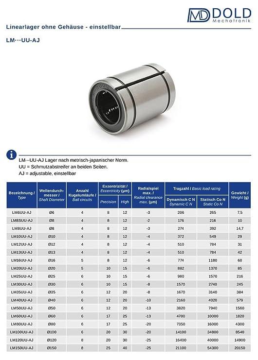 Linearlager 25mm LM25UUAJ einstellbar