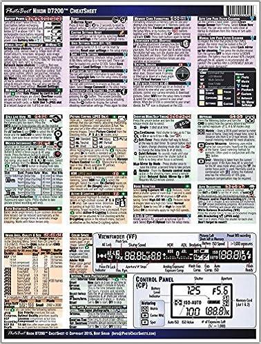 Nikon D7200 CheatSheet (short version, laminated, instruction manual