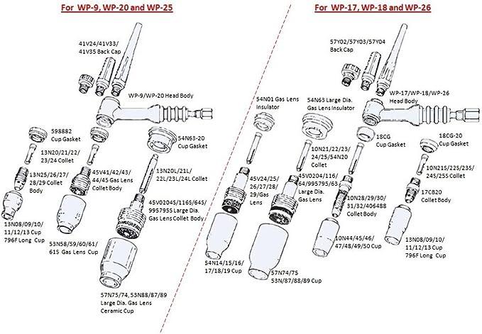 Miller Rear TIG Welding Torch WP-26F Flex Head 200A 12.5-FT Air-CoolUS Seller