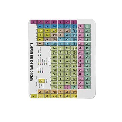 Amazon com : Periodic Table Non Slip Mouse Pad