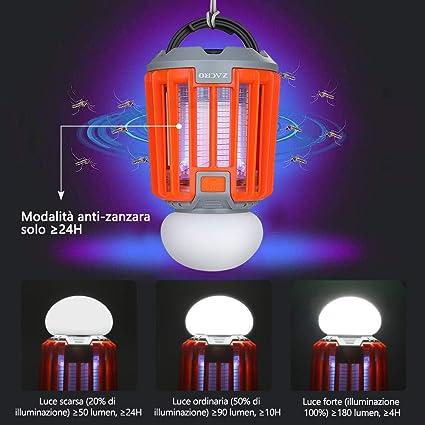 Zacro Lampada Antizanzare Usb Ricaricabile Lampada Zanzara Per Campeggio Cortile Cucina Camera Da Letto Bagno Amazon It Commercio Industria E Scienza
