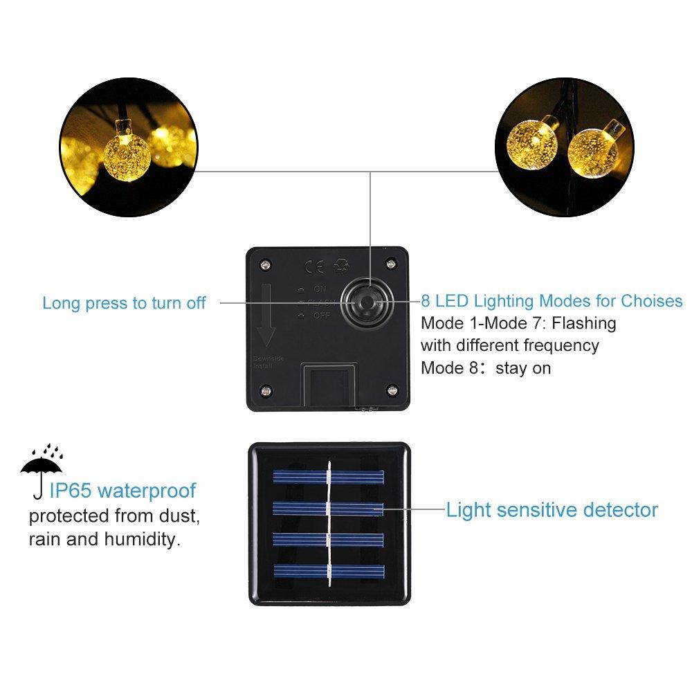 Marsboy Guirnalda de Luces LED por solo 19,95€