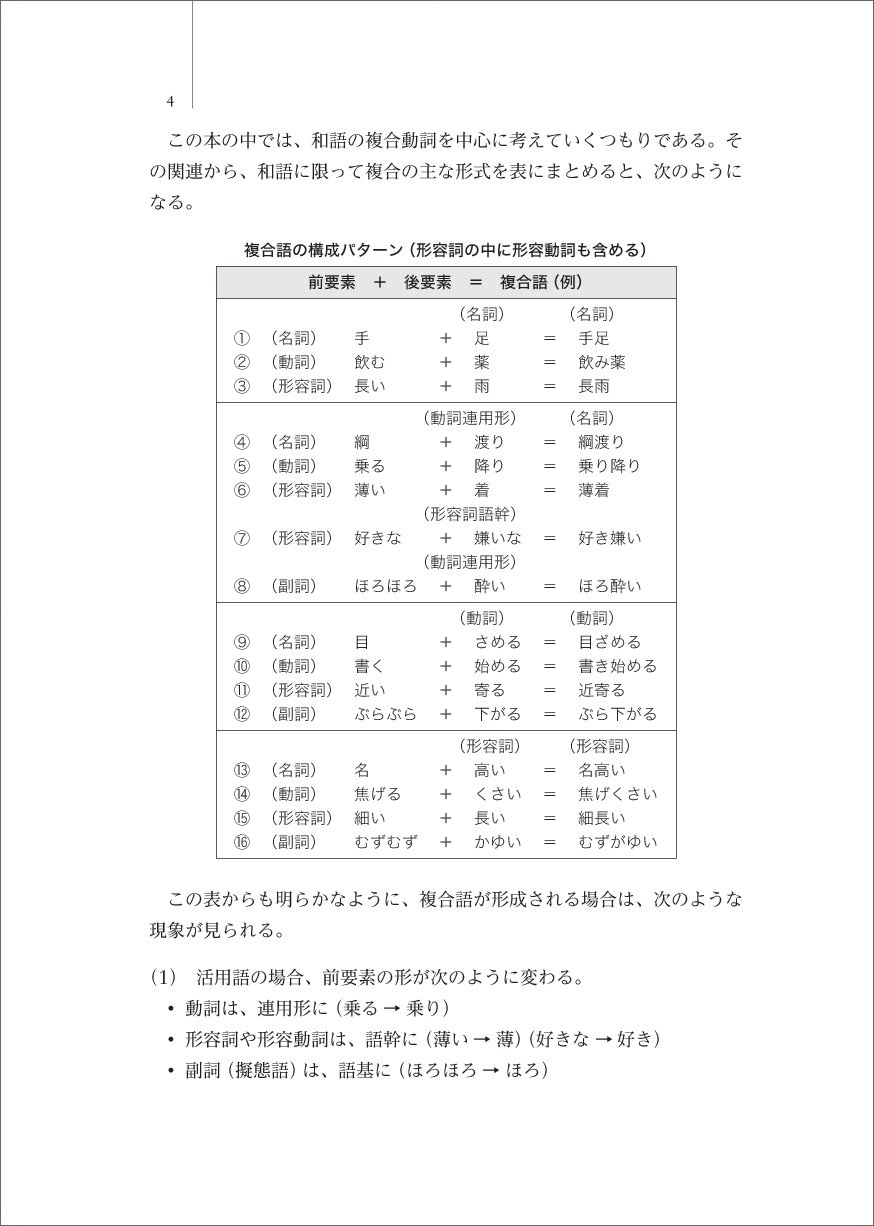 新版 複合動詞の構造と意味用法 | 姫野 昌子 |本 | 通販 | Amazon