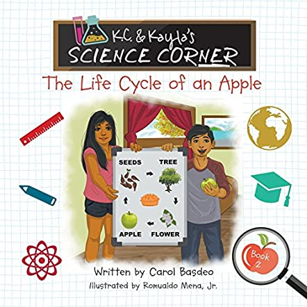K.C. & Kayla's Science Corner