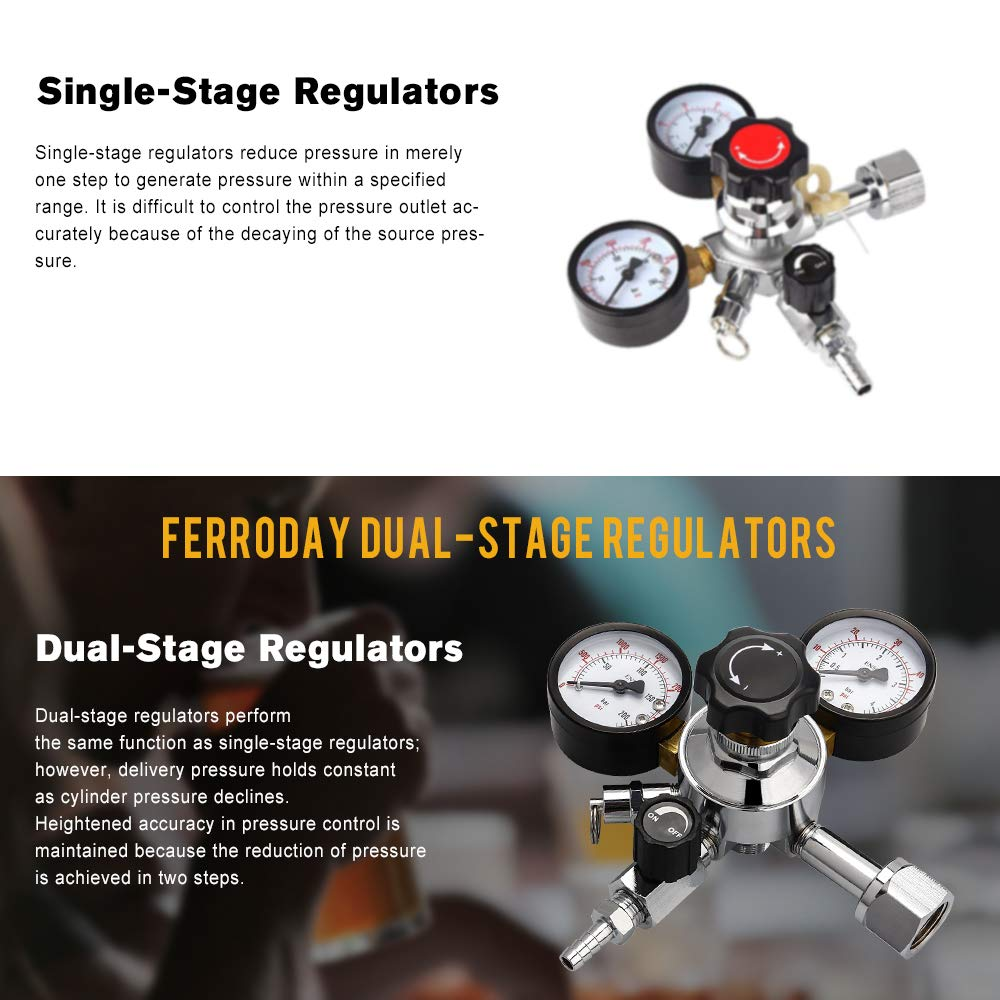 FERRODAY Dual Gauge CO2 Draft Beer Regulator Dual Stage Pressure Regulator CGA-320 CO2 Tank Beer Kegerator Regulator with Relief Valve Beer Keg Pressure Regulator for Homebrew 0-60 PSI 0-3000PSI by Ferroday (Image #4)