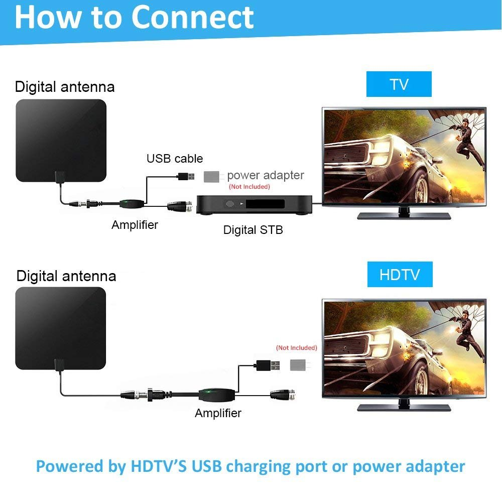 Hdtv Antenna Vproof Digital Tv Vhf Uhf 4k Hd 2012 Dodge Ram Diagram 1080p Freeview Amplified 50 Mile Range Aerial With Detachable Amplifier Signal