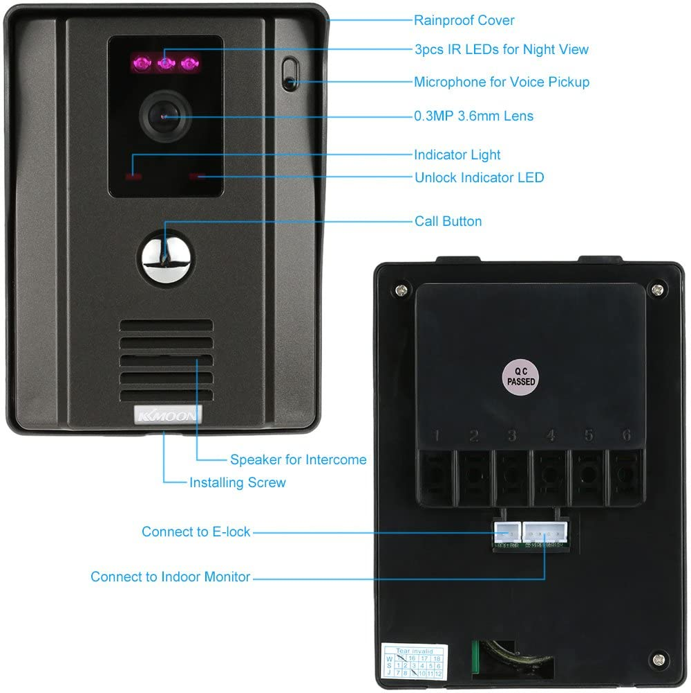 Videoportero componentes