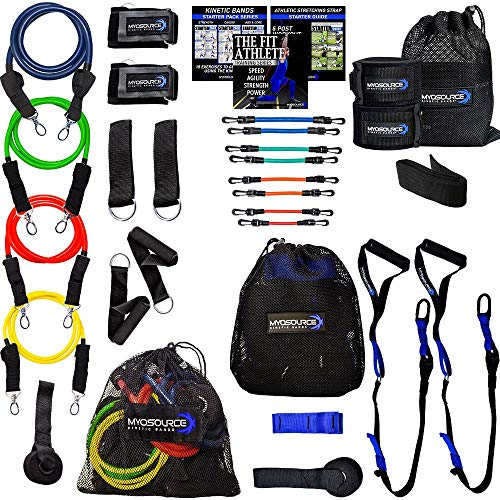 Kinetic Strength Resistance Workout Kit Combines Three Great Training Products to Give You a Full Body Workout At Home – Includes Lower Body Kinetic Bands, KB Upper Body Workout Bands, and Kinetic Suspension Straps